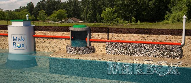 Спеціальні станції для очищення стічних вод