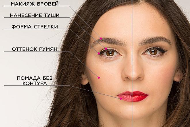 Вечірній макіяж: 5 типових помилок