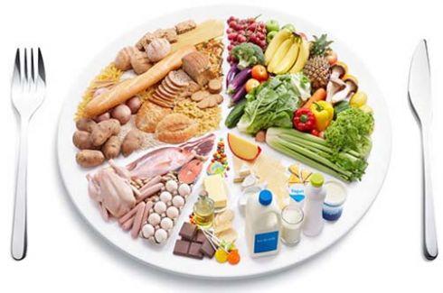 Основные правила сбалансированного питания