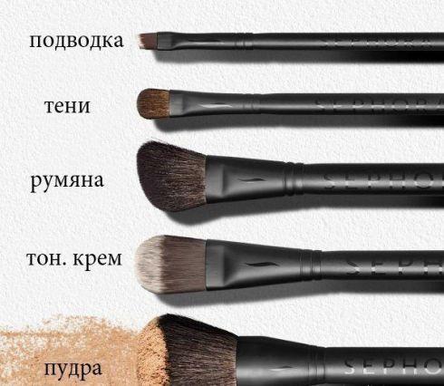 Секреты макияжа. Основные кисти для макияжа